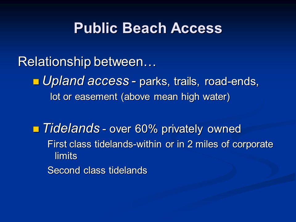 Public Beach Access Relationship between… Upland access - parks, trails, road-ends, Upland access - parks, trails, road-ends, lot or easement (above m