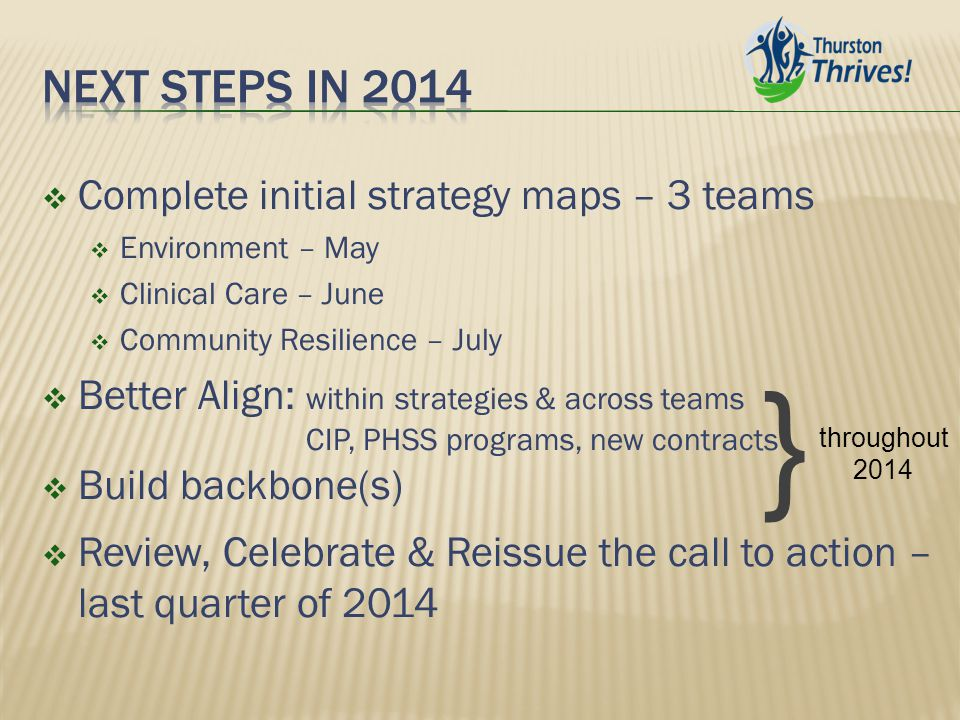  Complete initial strategy maps – 3 teams  Environment – May  Clinical Care – June  Community Resilience – July  Better Align: within strategies & across teams CIP, PHSS programs, new contracts  Build backbone(s)  Review, Celebrate & Reissue the call to action – last quarter of 2014 } throughout 2014