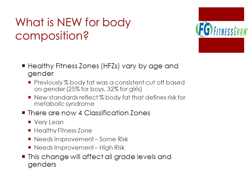 What is NEW for body composition.