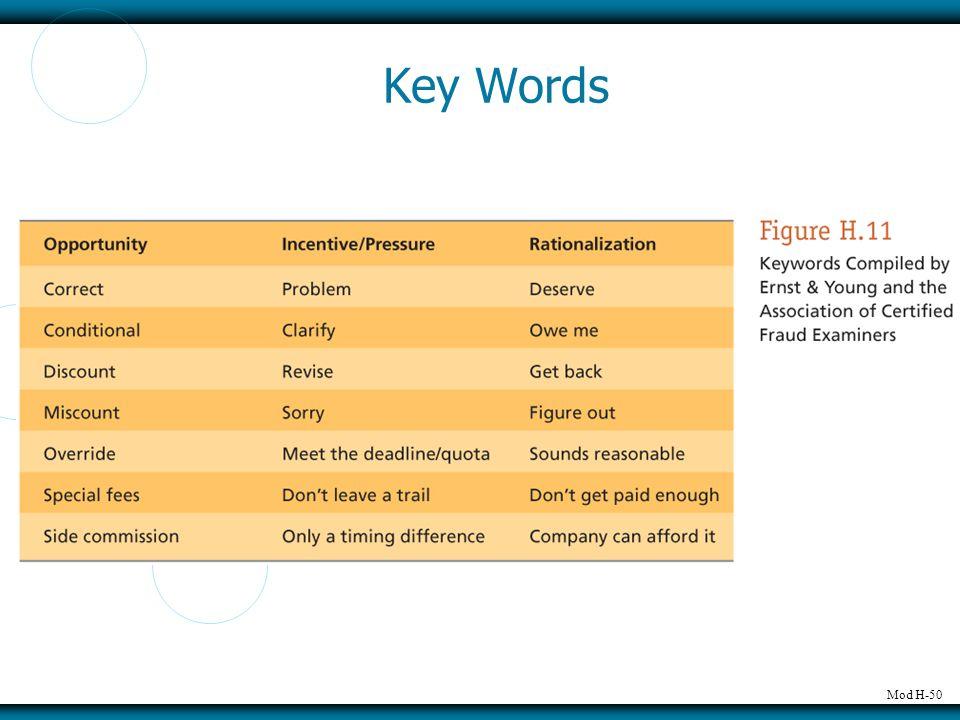 Mod H-50 Key Words