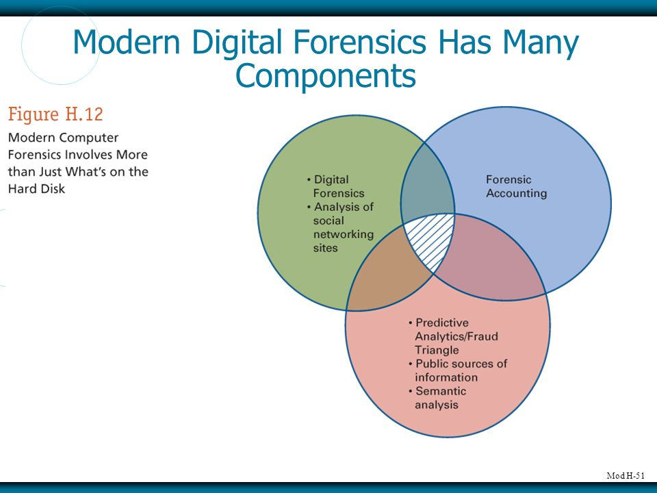 Mod H-51 Modern Digital Forensics Has Many Components