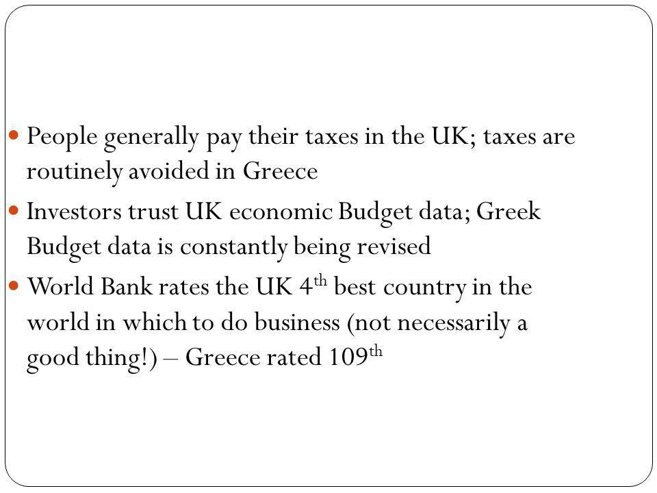 People generally pay their taxes in the UK; taxes are routinely avoided in Greece Investors trust UK economic Budget data; Greek Budget data is constantly being revised World Bank rates the UK 4 th best country in the world in which to do business (not necessarily a good thing!) – Greece rated 109 th