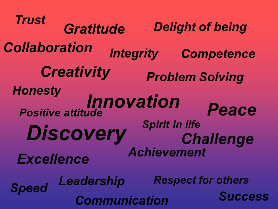 Gratitude Peace Competence Creativity Challenge Discovery Problem Solving Excellence Delight of being Innovation Trust Respect for others Speed Achievement Collaboration Communication Integrity Honesty Positive attitude Spirit in life Success Leadership