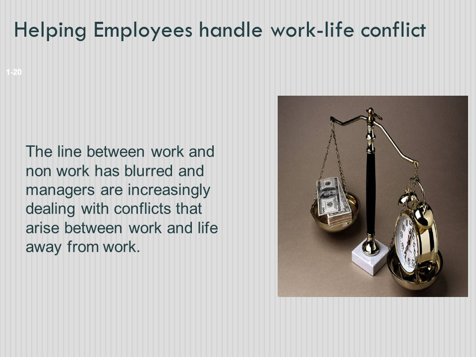 Helping Employees handle work-life conflict 1-20 The line between work and non work has blurred and managers are increasingly dealing with conflicts t