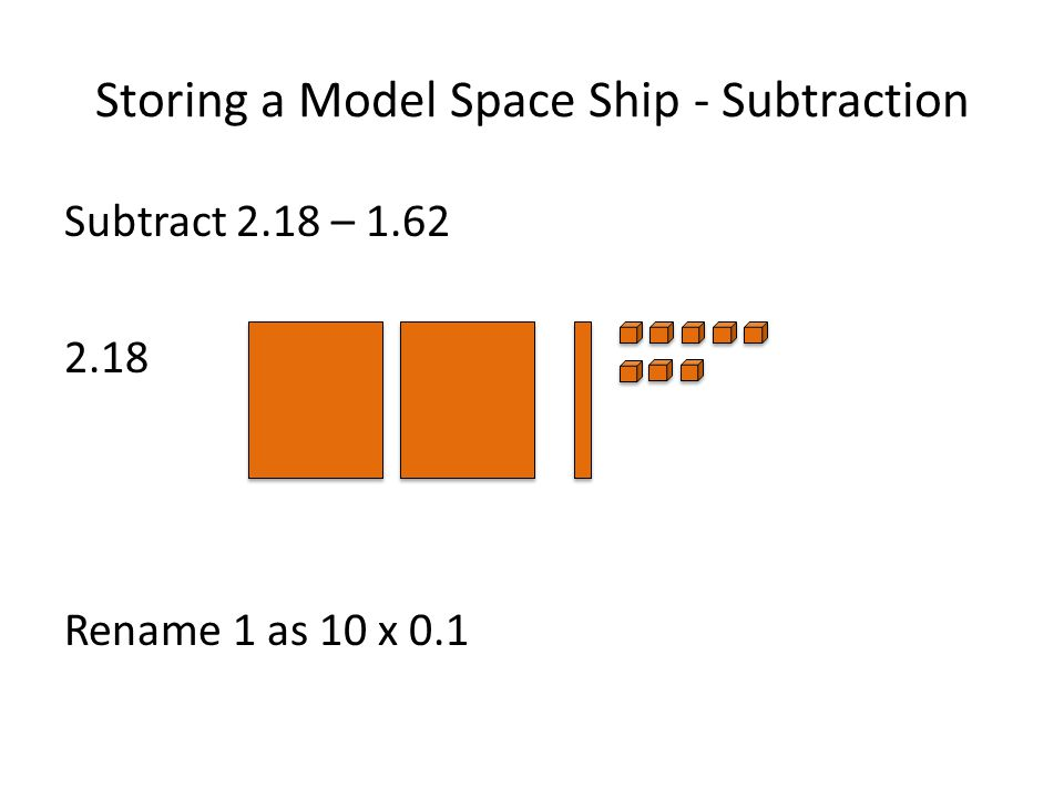 Storing a Model Space Ship - Subtraction Subtract 2.18 – 1.62 2.18 Rename 1 as 10 x 0.1