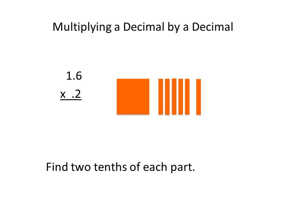 Multiplying a Decimal by a Decimal 1.6 x.2 Find two tenths of each part.