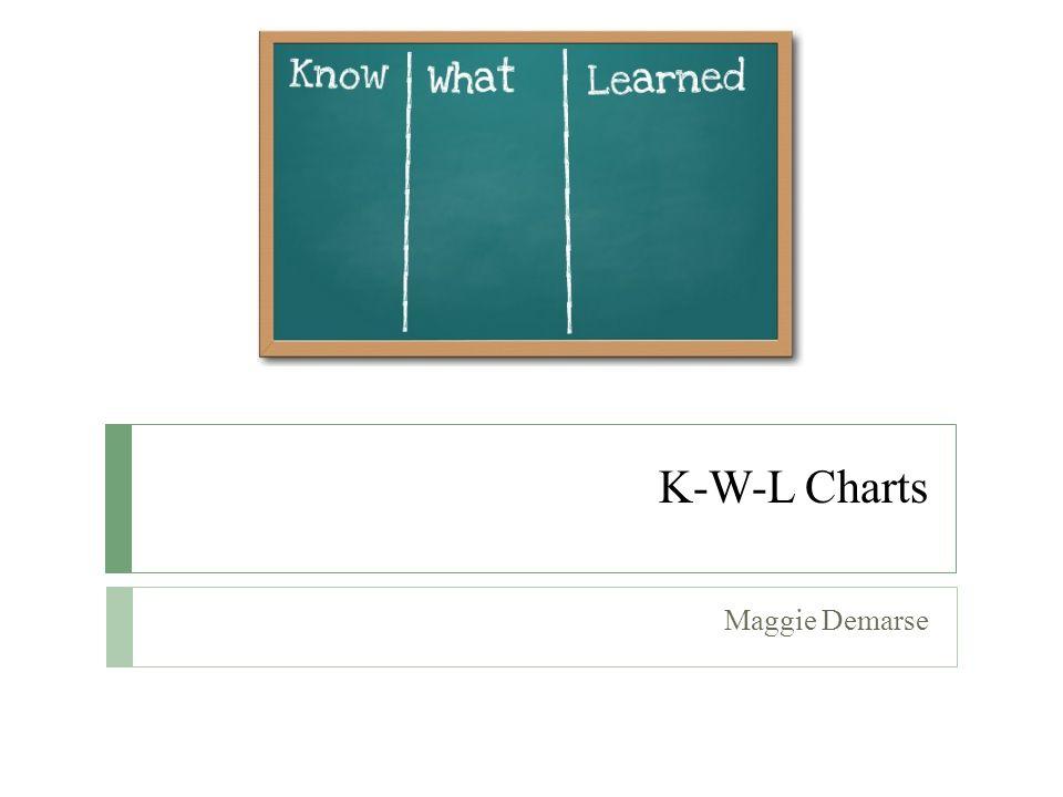 K-W-L Charts Maggie Demarse