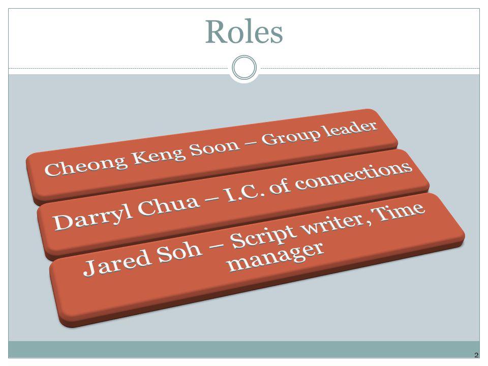 Roles 2