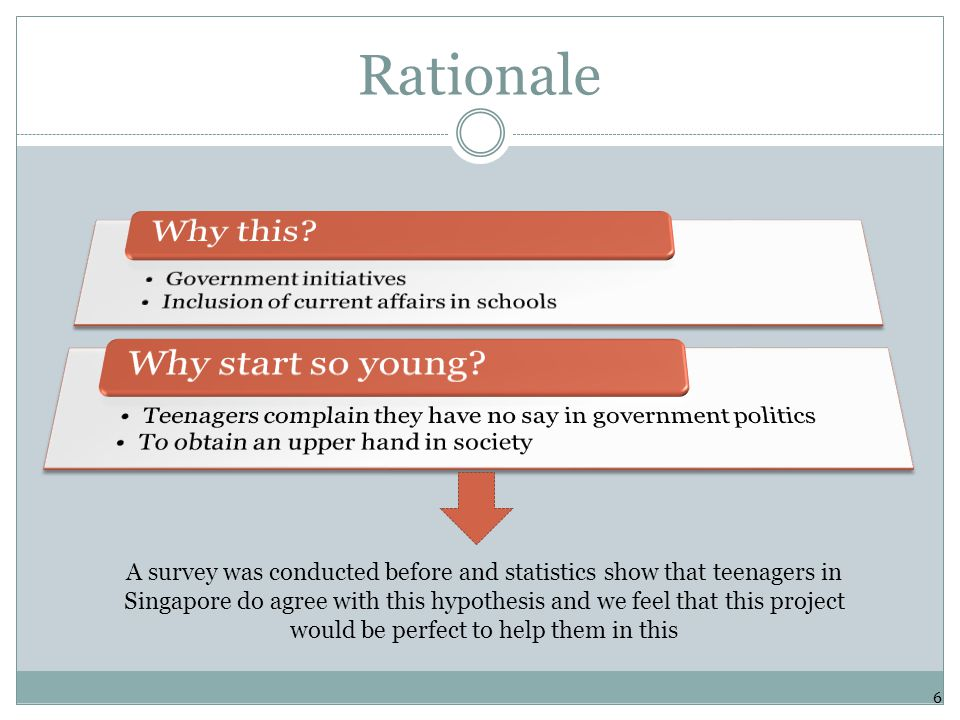 Rationale A survey was conducted before and statistics show that teenagers in Singapore do agree with this hypothesis and we feel that this project would be perfect to help them in this 6