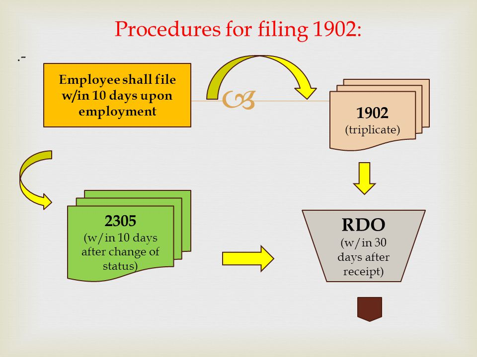  Procedures for filing 1902:.- Employee shall file w/in 10 days upon employment 1902 (triplicate) 2305 (w/in 10 days after change of status) RDO (w/i