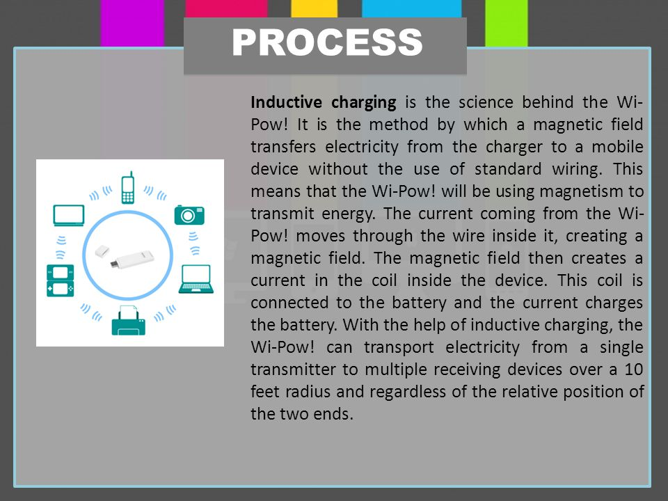 PROCESS Inductive charging is the science behind the Wi- Pow.