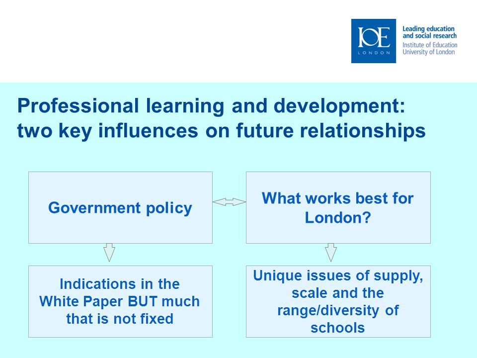 Develop existing relationships and models further Develop locally-based school clusters collaborating over ITE/CPD/leadership development Work through hub or 'base' schools across the capital Consider governance- based approaches Possible frameworks for relationships with schools