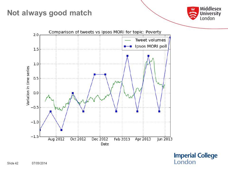 Not always good match 07/09/2014Slide 42