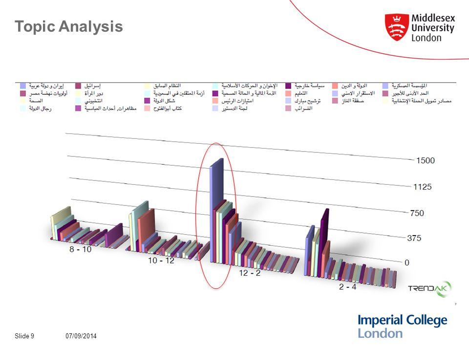 Topic Analysis 07/09/2014Slide 9