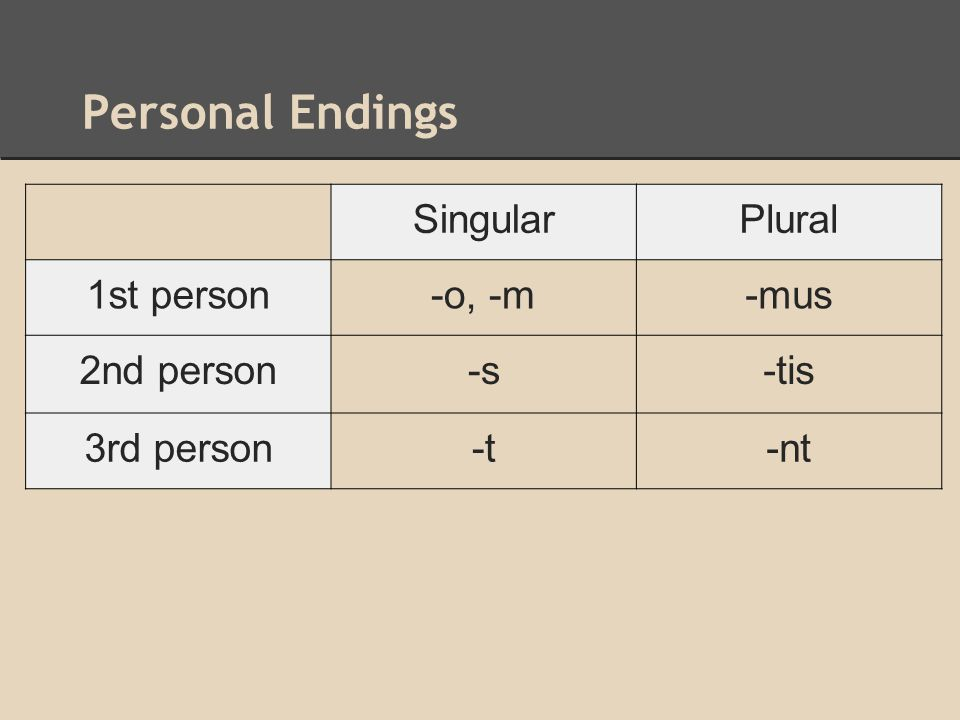 Personal Endings SingularPlural 1st person-o, -m-mus 2nd person-s-tis 3rd person-t-nt