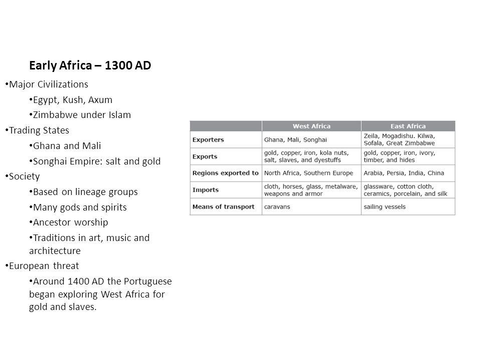 Early Africa – 1300 AD Major Civilizations Egypt, Kush, Axum Zimbabwe under Islam Trading States Ghana and Mali Songhai Empire: salt and gold Society