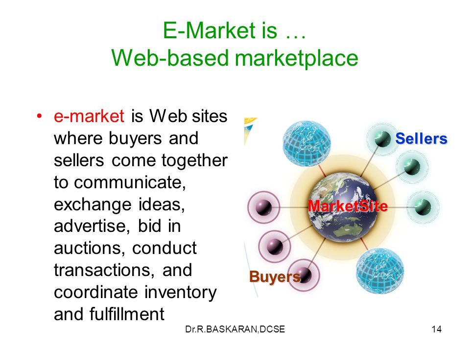 Dr.R.BASKARAN,DCSE14 E-Market is … Web-based marketplace e-market is Web sites where buyers and sellers come together to communicate, exchange ideas, advertise, bid in auctions, conduct transactions, and coordinate inventory and fulfillment BuyersSellersMarketSite