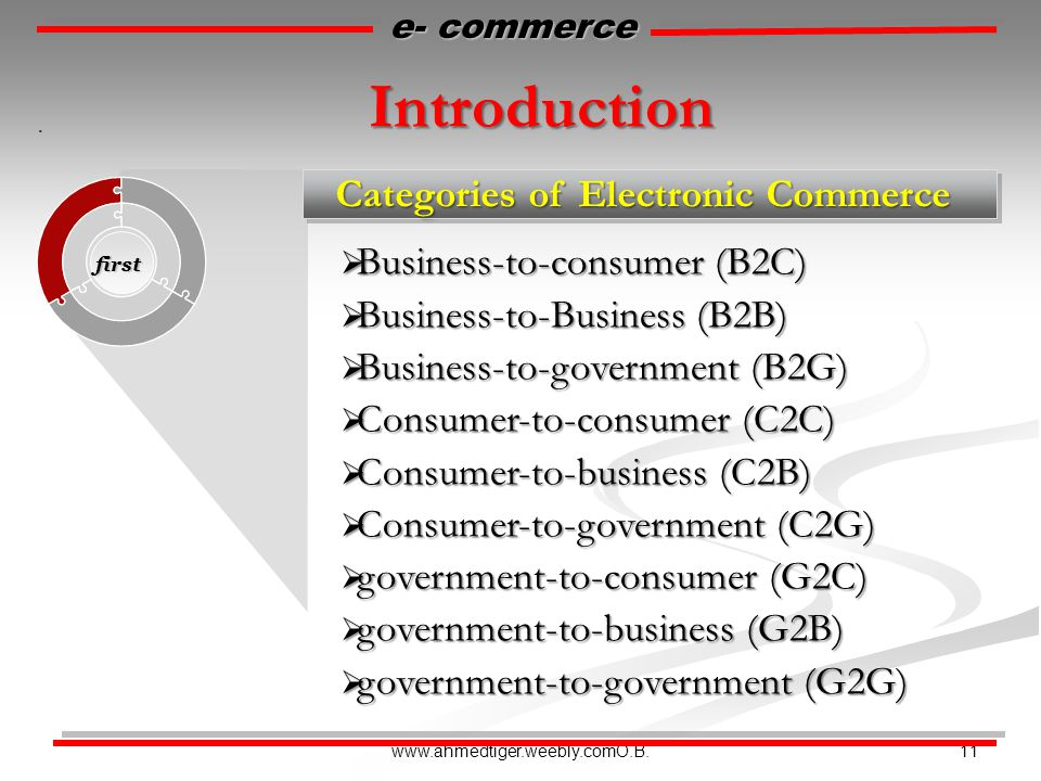 11www.ahmedtiger.weebly.comO.B. Categories of Electronic Commerce first. e- commerce Introduction  Business-to-consumer (B2C)  Business-to-Business