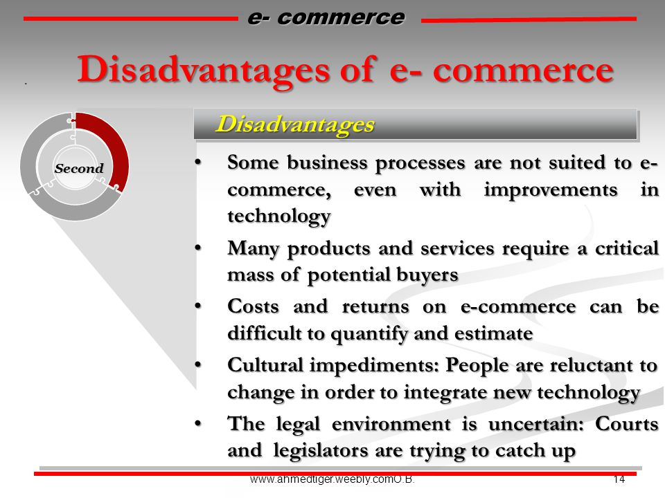 14www.ahmedtiger.weebly.comO.B. DisadvantagesDisadvantages Second. e- commerce Disadvantages of e- commerce Some business processes are not suited to