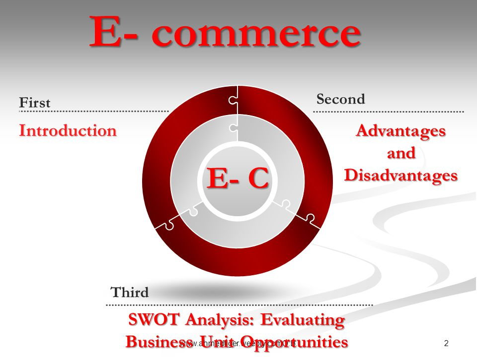 2www.ahmedtiger.weebly.comO.B. Second Advantages and Disadvantages First E- C Introduction Third SWOT Analysis: Evaluating Business Unit Opportunities