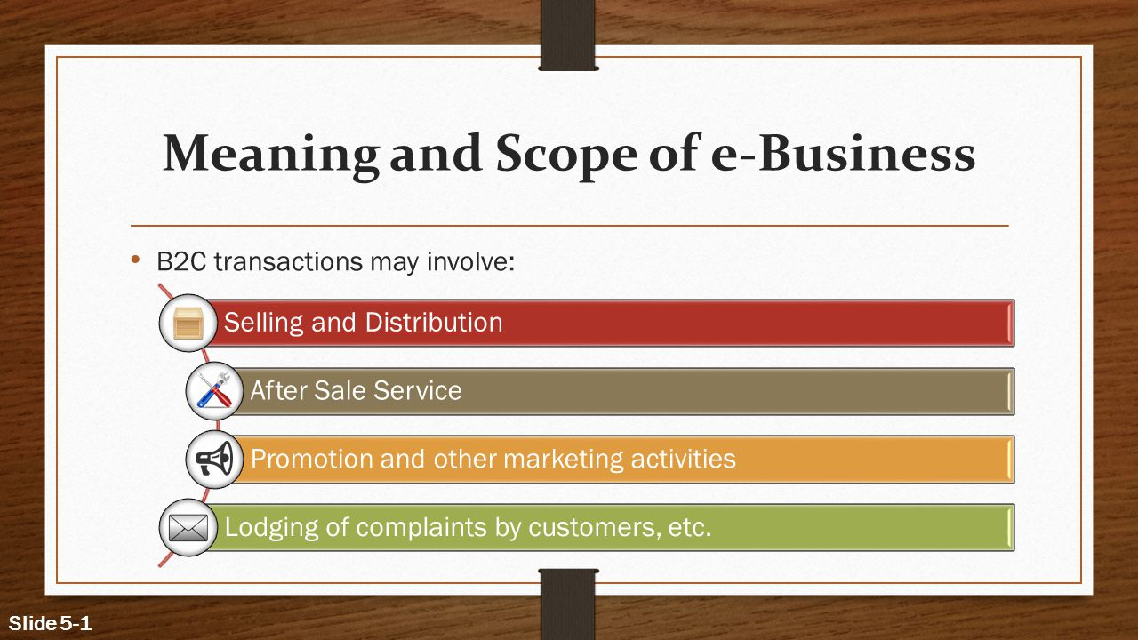 Meaning and Scope of e-Business B2C transactions may involve: Slide 5-1 Selling and Distribution After Sale Service Promotion and other marketing activities Lodging of complaints by customers, etc.