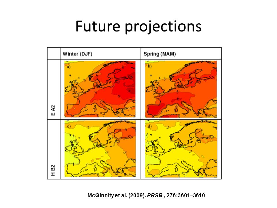 Future projections McGinnity et al. (2009). PRSB, 276:3601–3610