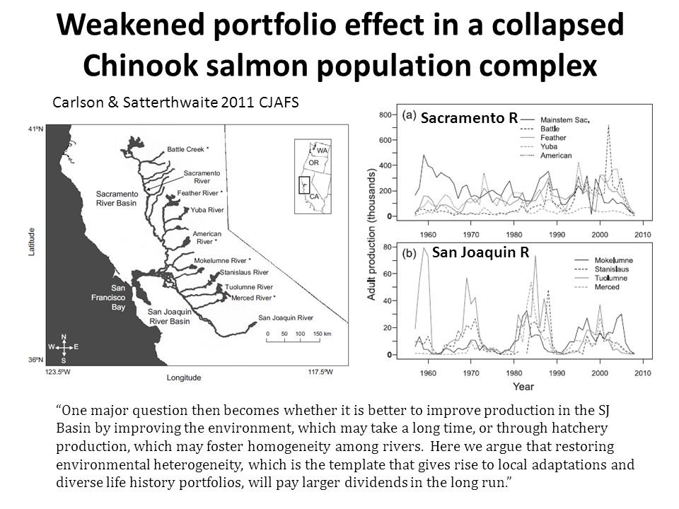 """""""One major question then becomes whether it is better to improve production in the SJ Basin by improving the environment, which may take a long time,"""