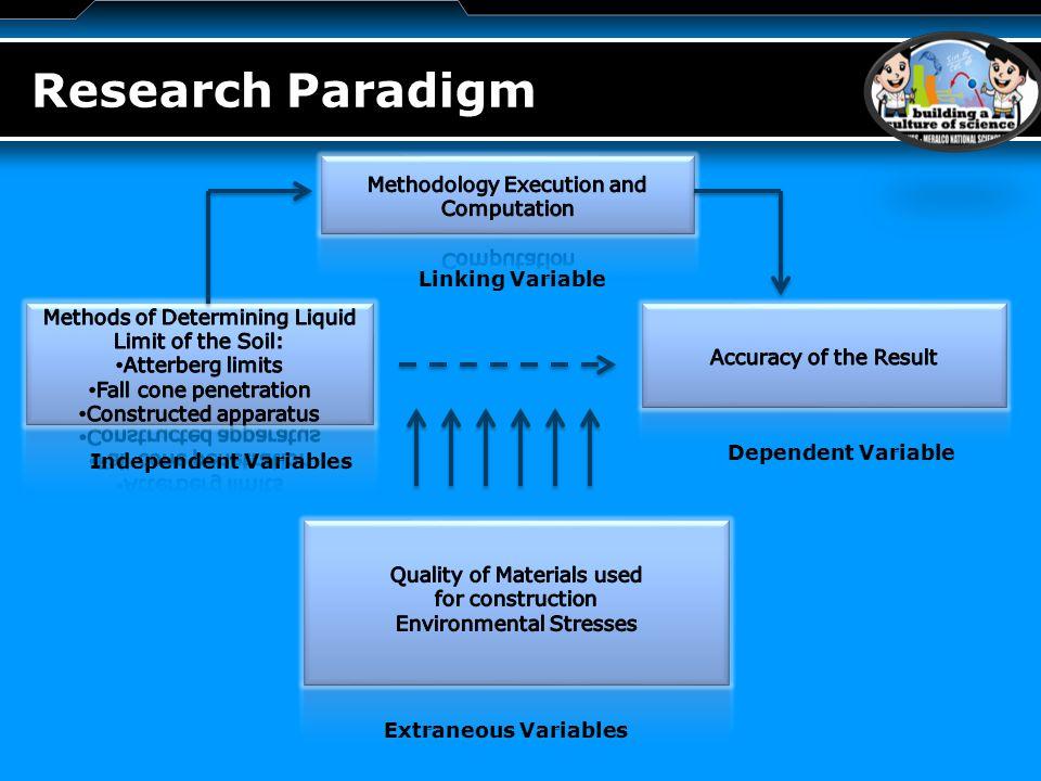 LOGO Research Paradigm