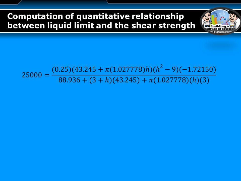 LOGO Computation of quantitative relationship between liquid limit and the shear strength