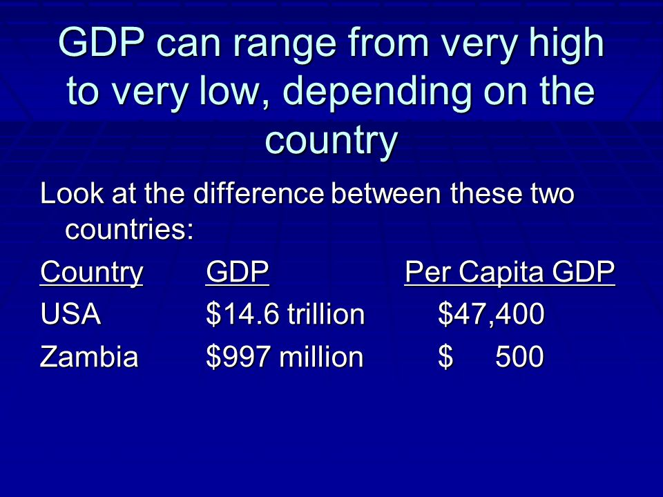 GDP can range from very high to very low, depending on the country Look at the difference between these two countries: CountryGDPPer Capita GDP USA$14.6 trillion$47,400 Zambia$997 million$ 500