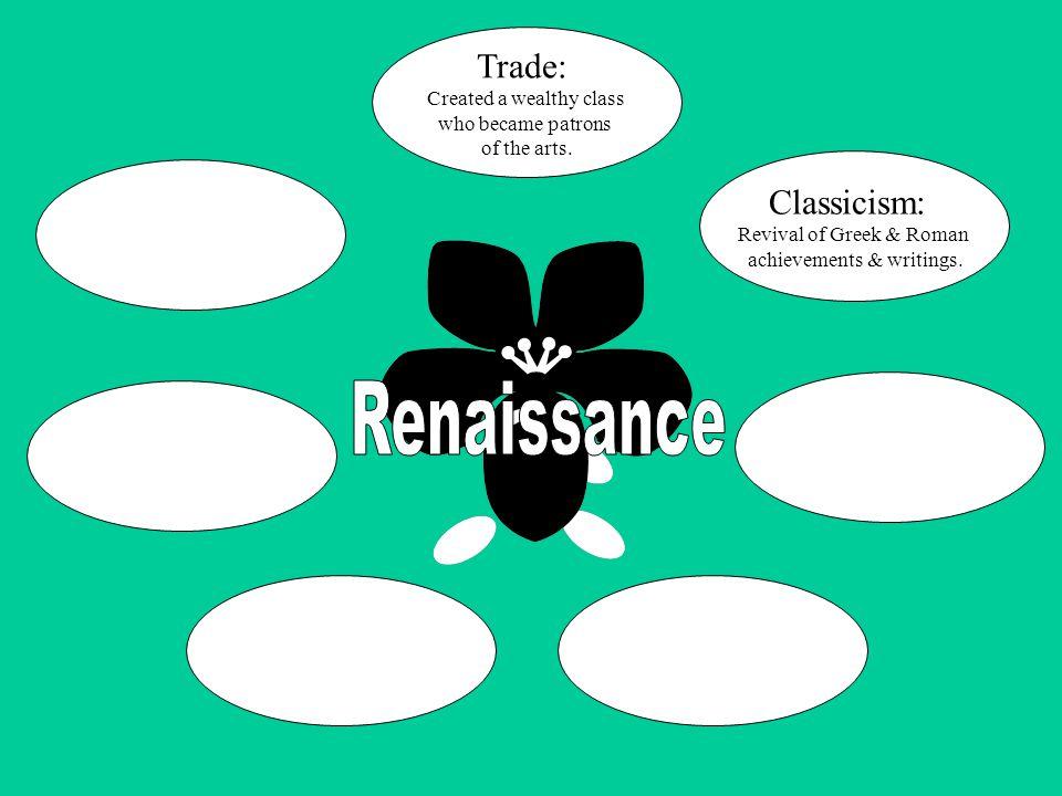 Intellectual & Creativity Leonardo DaVinci was the ultimate Renaissance man.
