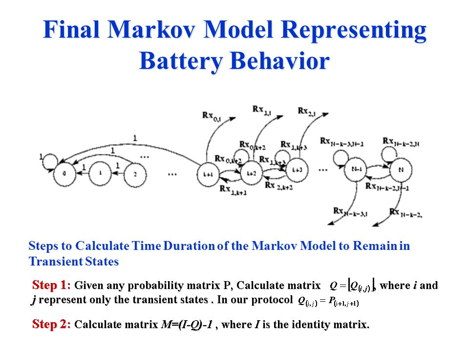 Final Markov Model Representing Battery Behavior Steps to Calculate Time Duration of the Markov Model to Remain in Transient States