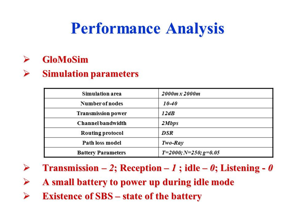 Performance Analysis  GloMoSim  Simulation parameters  Transmission – 2; Reception – 1 ; idle – 0; Listening - 0  A small battery to power up during idle mode  Existence of SBS – state of the battery Simulation area 2000m x 2000m Number of nodes Transmission power 12dB Channel bandwidth 2Mbps Routing protocol DSR Path loss model Two-Ray Battery Parameters T=2000; N=250; g=0.05