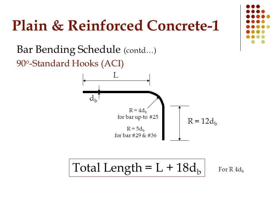 Plain & Reinforced Concrete-1 Bar Bending Schedule (contd…) 90 o -Standard Hooks (ACI) dbdb R = 4d b for bar up-to #25 R = 5d b for bar #29 & #36 R =