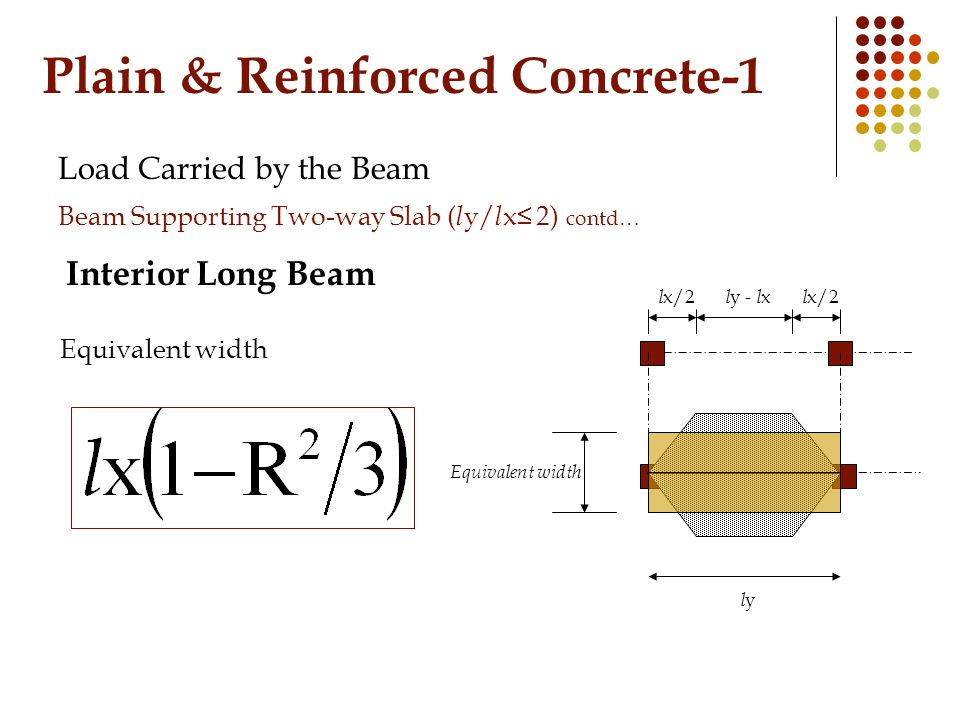 Plain & Reinforced Concrete-1 Load Carried by the Beam Beam Supporting Two-way Slab ( l y/ l x≤ 2) contd… Interior Long Beam Equivalent width l x/2 l y - l x Equivalent width lyly