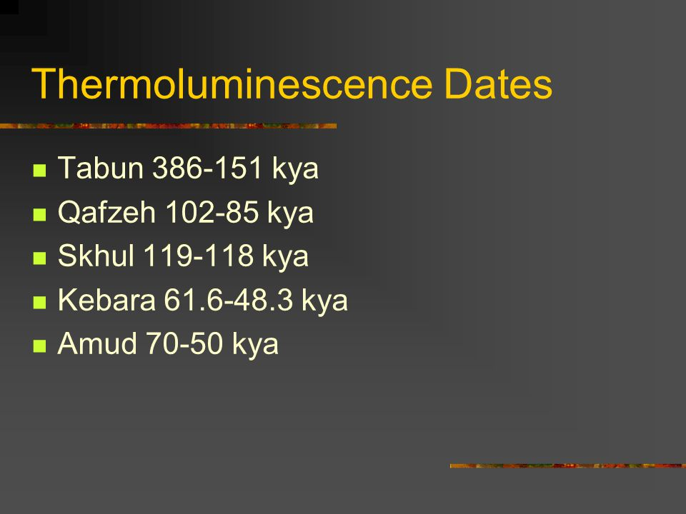 Thermoluminescence Dates Tabun 386-151 kya Qafzeh 102-85 kya Skhul 119-118 kya Kebara 61.6-48.3 kya Amud 70-50 kya