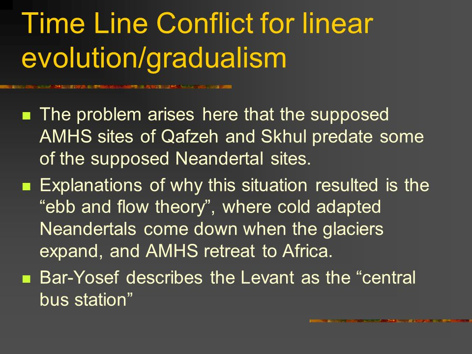 Time Line Conflict for linear evolution/gradualism The problem arises here that the supposed AMHS sites of Qafzeh and Skhul predate some of the supposed Neandertal sites.