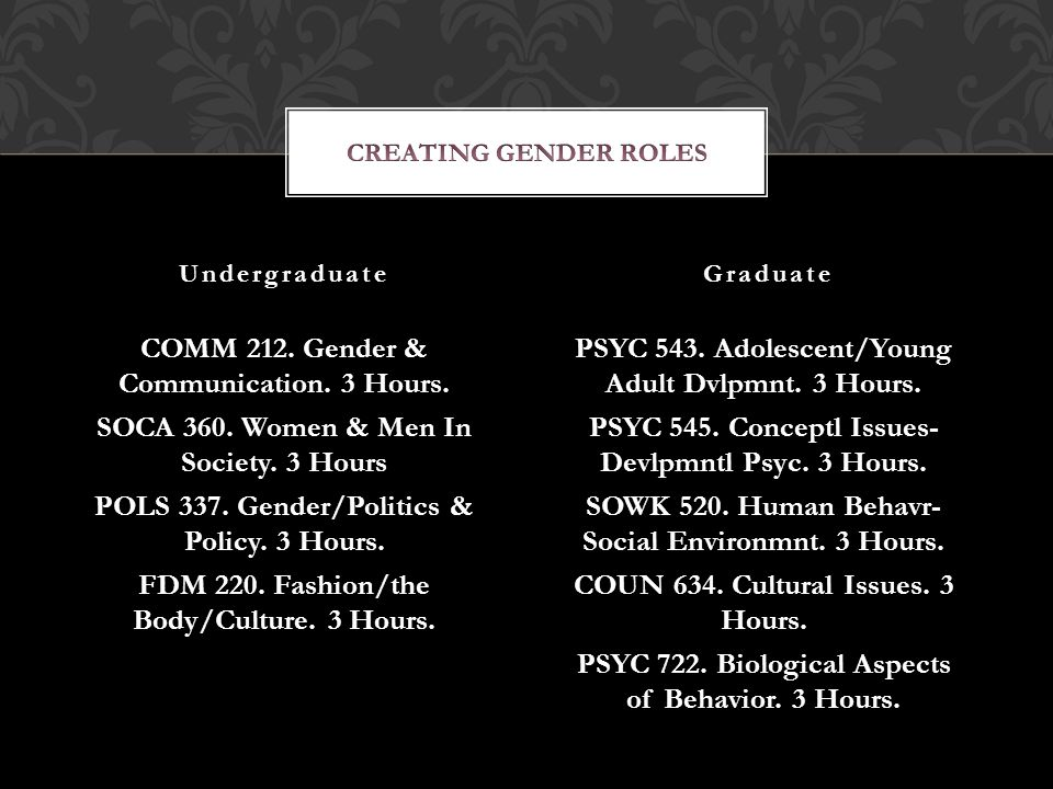 COMM 212. Gender & Communication. 3 Hours. SOCA 360.