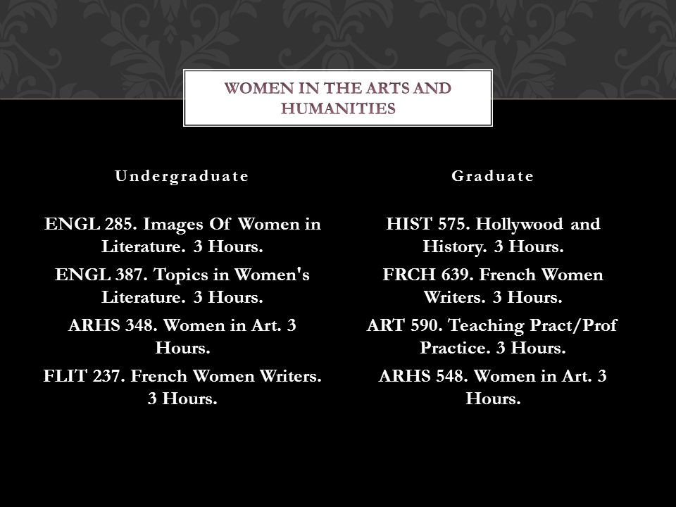 ENGL 285. Images Of Women in Literature. 3 Hours. ENGL 387. Topics in Women's Literature. 3 Hours. ARHS 348. Women in Art. 3 Hours. FLIT 237. French W