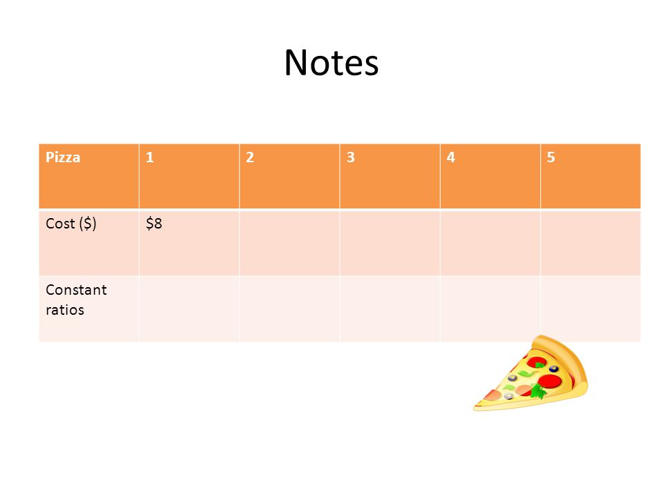 Notes Two quantities are proportional if they have a constant (same) ratios.