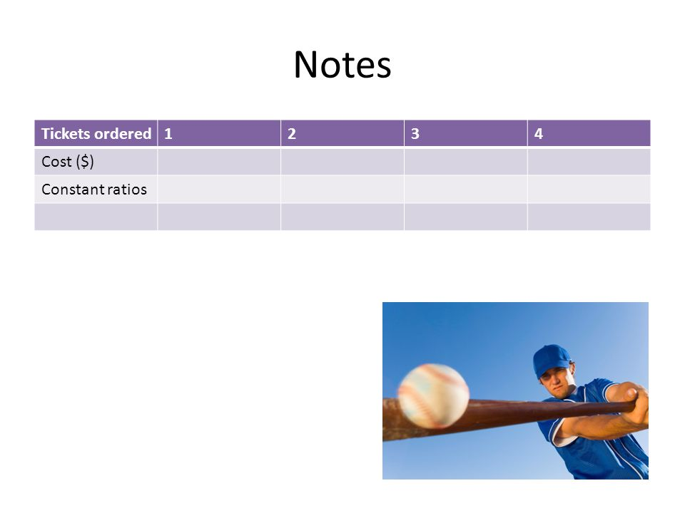 Notes Tickets ordered1234 Cost ($) Constant ratios