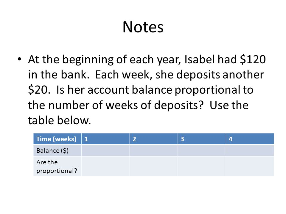 Notes At the beginning of each year, Isabel had $120 in the bank.
