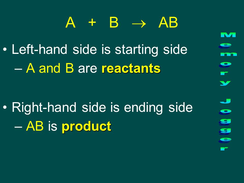 A + B  AB Left-hand side is starting side reactants – A and B are reactants Right-hand side is ending side product – AB is product