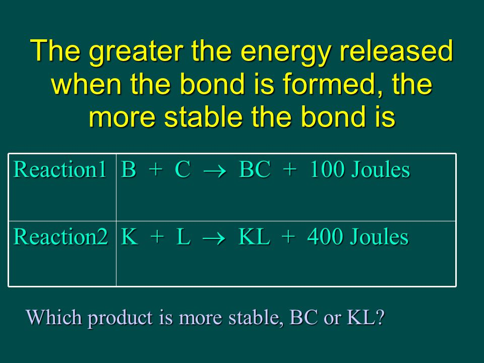 Properties of Ionic Compounds High melting points Low vapor pressures Solids do not conduct electricity Molten state (liquid state) does conduct electricity Aqueous solutions conduct electricity Tend to be hard and brittle