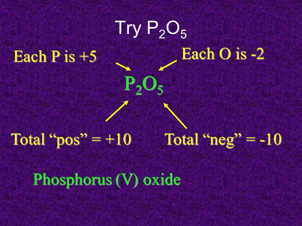Try P 2 O 5 P2O5P2O5P2O5P2O5 Each O is -2 Total neg = -10 Total pos = +10 Each P is +5 Phosphorus (V) oxide