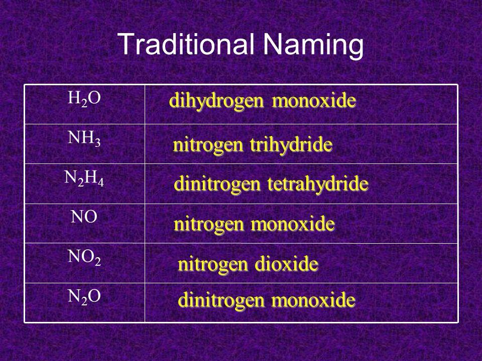 Traditional Naming N2ON2O NO 2 NO N2H4N2H4 NH 3 H2OH2O dihydrogen monoxide nitrogen trihydride dinitrogen tetrahydride nitrogen monoxide nitrogen dioxide dinitrogen monoxide