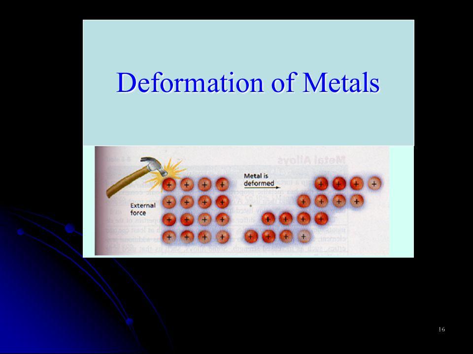 16 Deformation of Metals