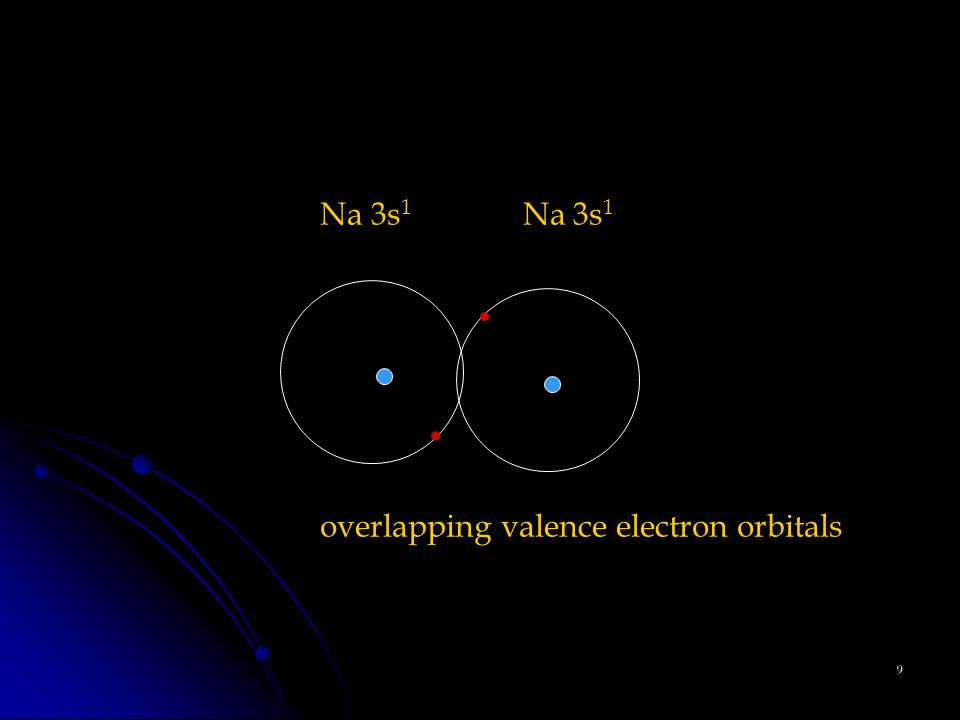 9 Na 3s 1 overlapping valence electron orbitals