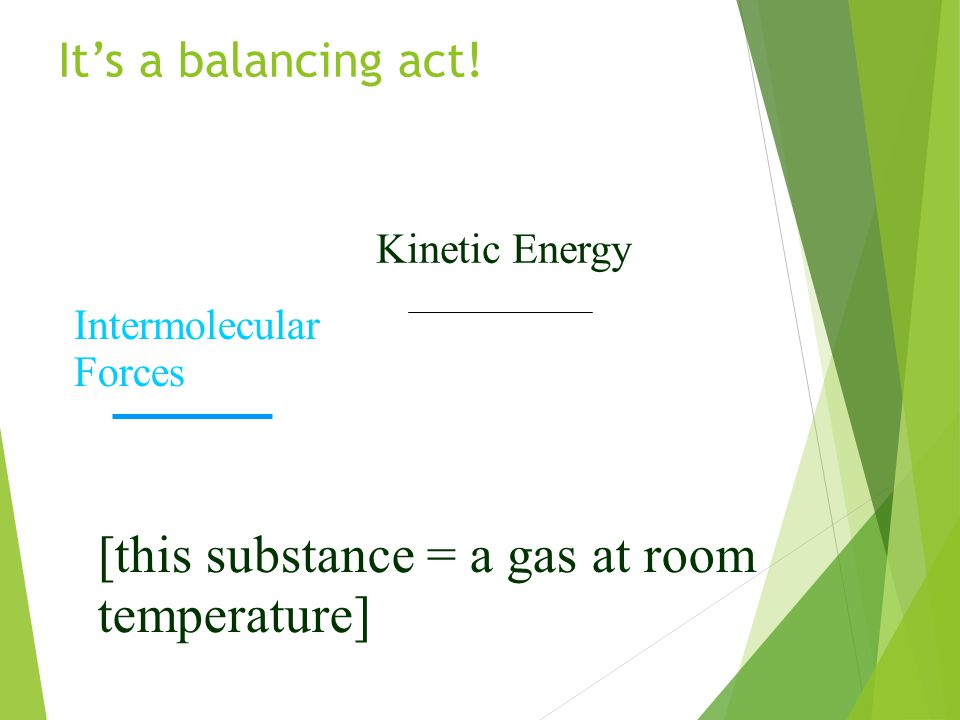 It's a balancing act! Intermolecular Forces Kinetic Energy [this substance = a gas at room temperature]