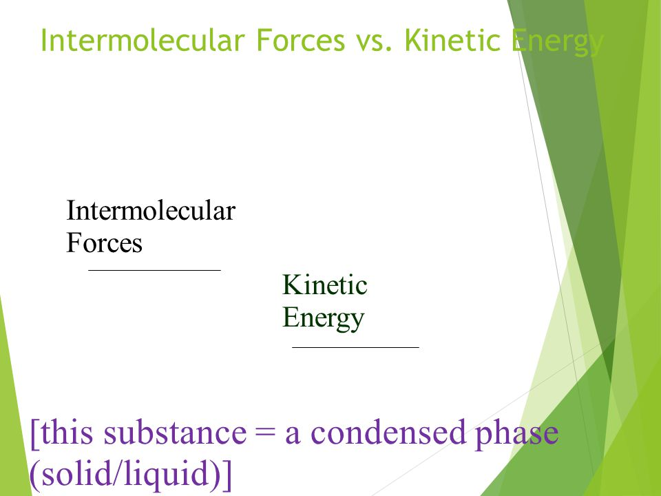 Intermolecular Forces vs. Kinetic Energy Intermolecular Forces Kinetic Energy [this substance = a condensed phase (solid/liquid)]